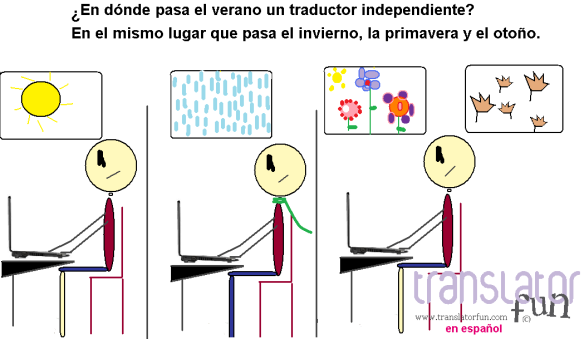 En dónde pasa el verano un traductor independiente (haga clic en la imagen para agrandarla)