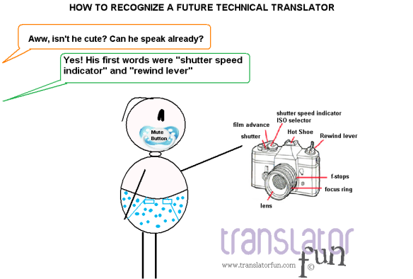 How to recognize a future technical translator (click on the image to enlarge)