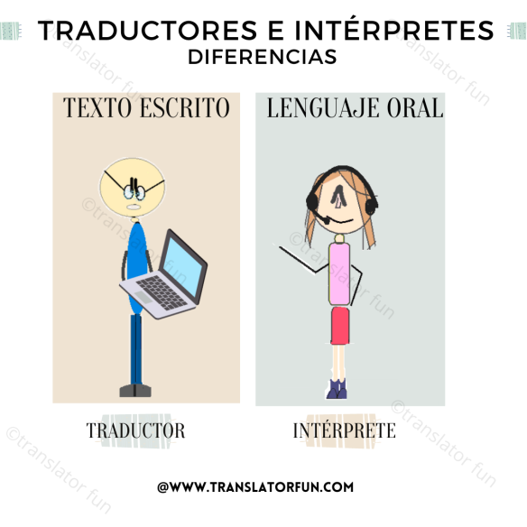 Diferencias entre traductores e intérpretes